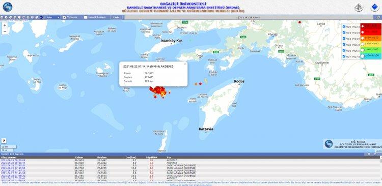 Datça Açıklarında 5.3'lük Deprem